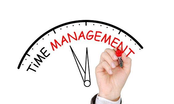 time management gauge